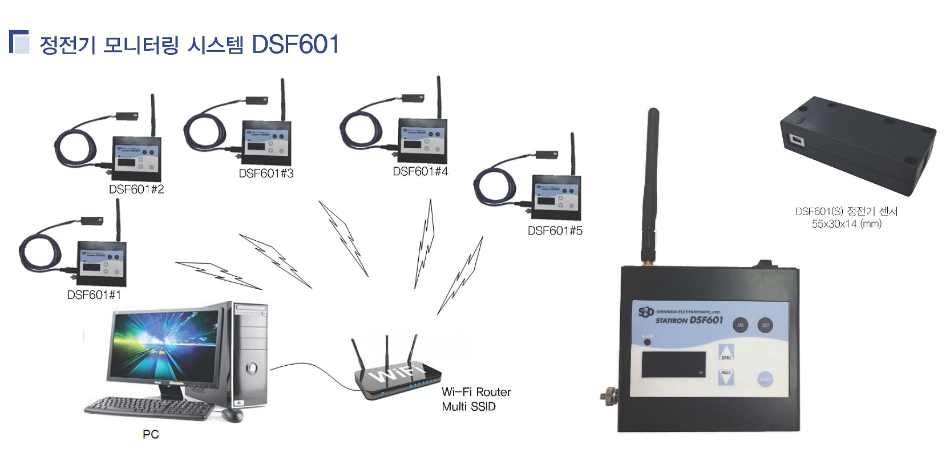 DSF-601.png